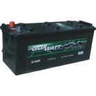 Gigawatt G140R